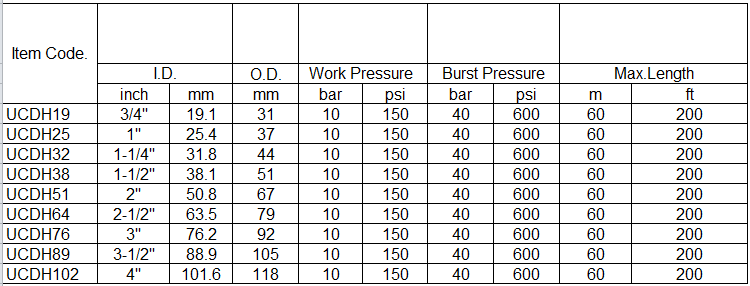 UHMWPE chemical discharge hose 150PSI specification