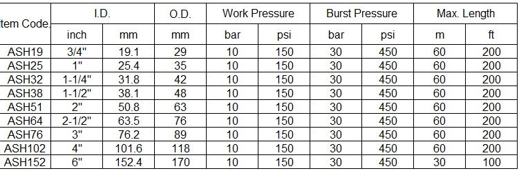 air speed hose specification